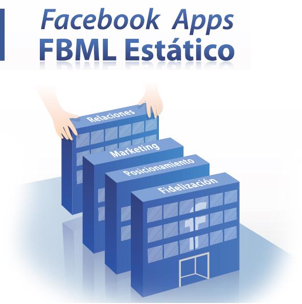 Facebook Apps | FBML Estático