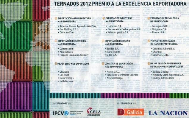 QKStudio nominated in the Export Excellence Award La Nación-Banco Galicia 2012